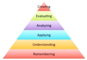 bloom.taxonomy1